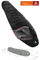 Vaude Schlafsack Kiowa 900 right -1/+14/+11 black